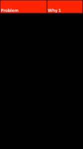 5W example